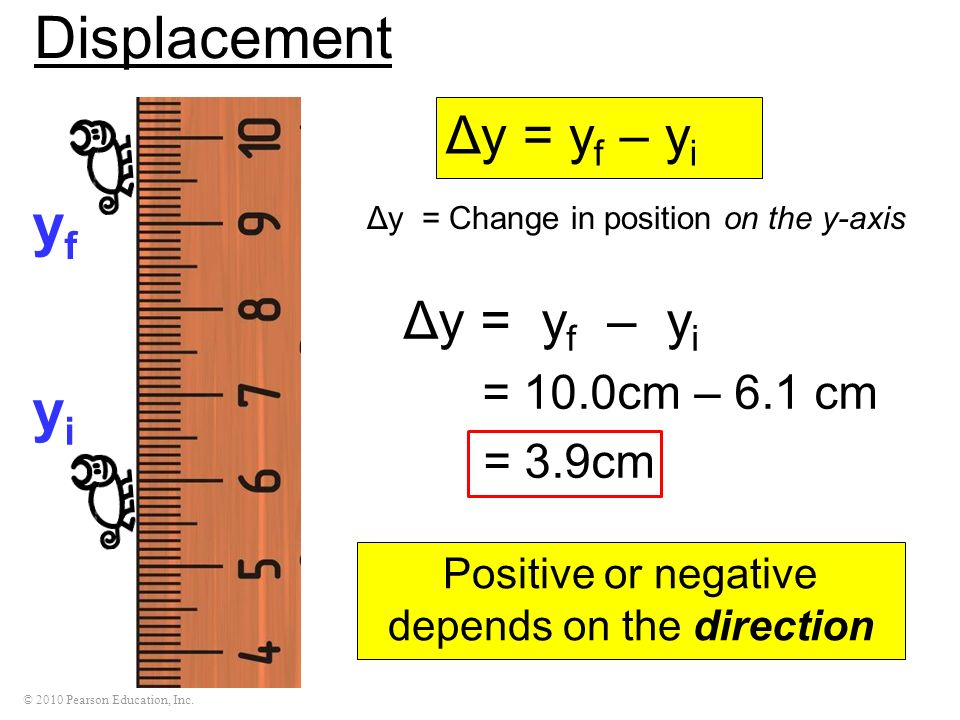 © 2010 Pearson Education, Inc. Displacement Δy = y f – y i Δy = Change in position on the y-axis yfyf yiyi Δy = y f – y i = 10.0cm – 6.1 cm = 3.9cm Po