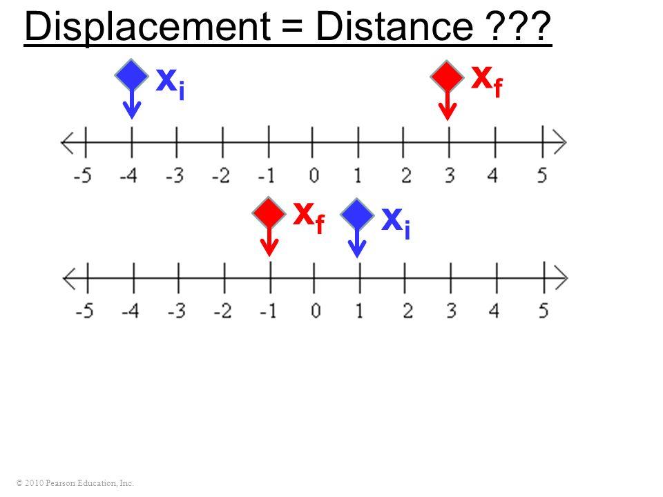 © 2010 Pearson Education, Inc. Displacement = Distance ??? xfxf xixi xfxf xixi