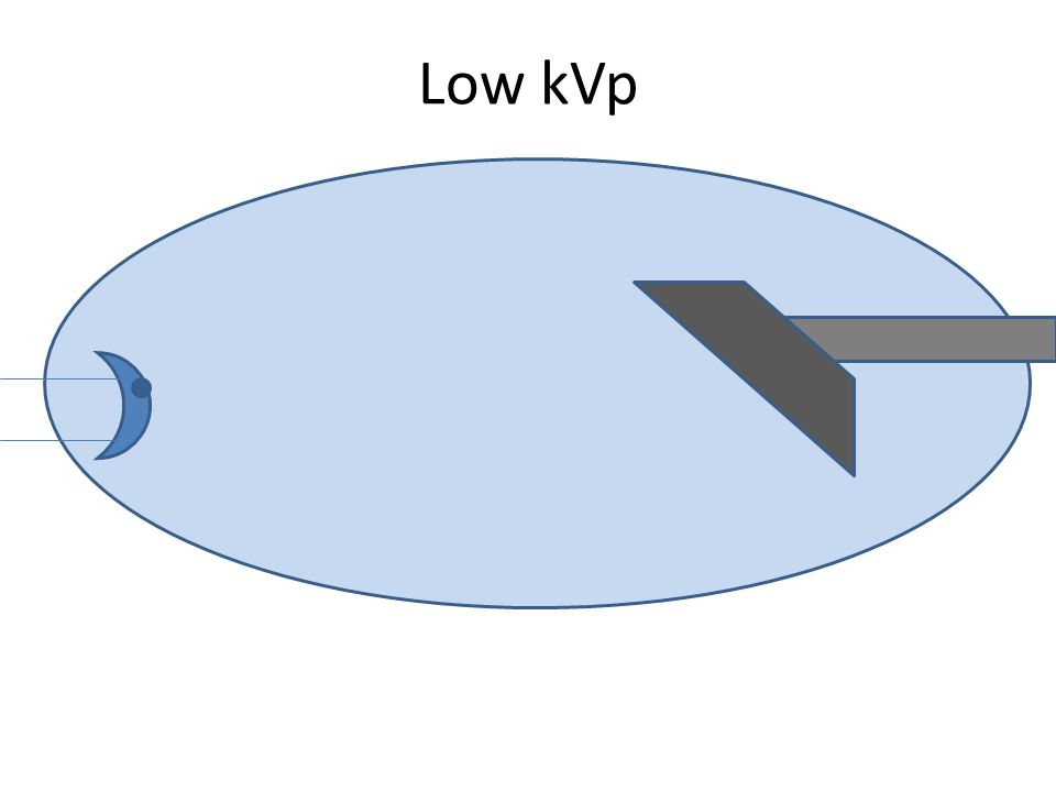 Low kVp