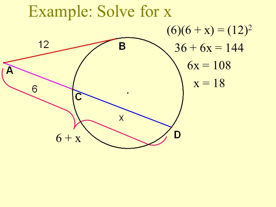 Example: Solve for x (6)(6 + x) = (12) 2 36 + 6x = 144 6x = 108 x = 18 6 + x
