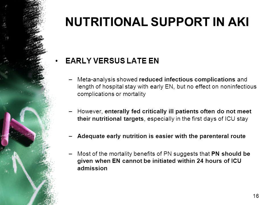 EN -vs- PN Gramlich, K et al, Nutrition 2004 Mortality Favors ENFavors PN