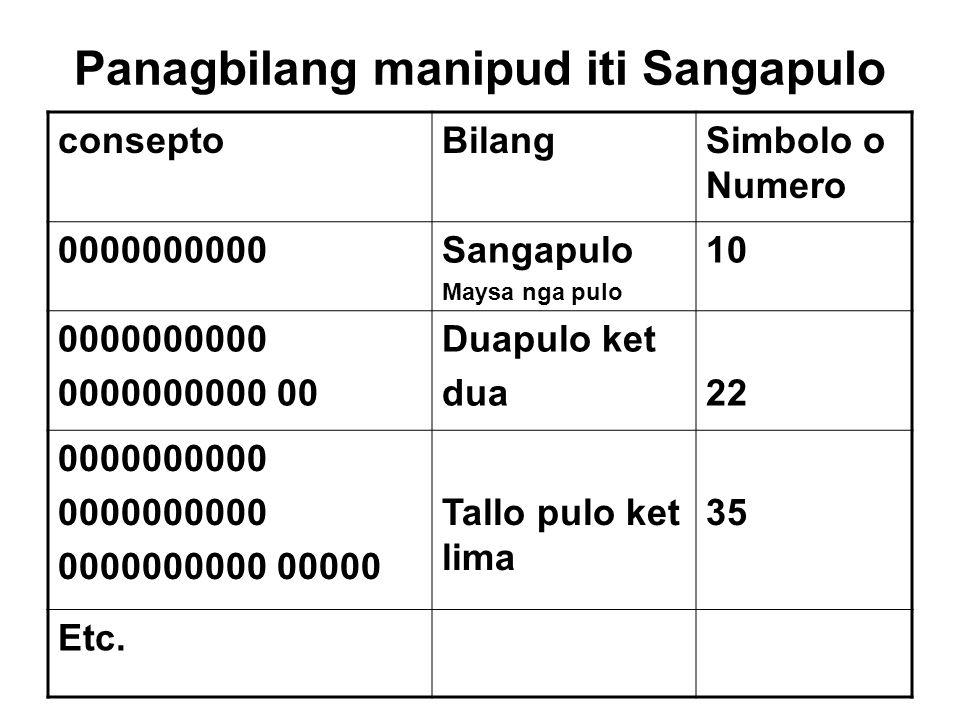 Panagbilang manipud iti Sangapulo conseptoBilangSimbolo o Numero 0000000000Sangapulo Maysa nga pulo 10 0000000000 0000000000 00 Duapulo ket dua22 0000