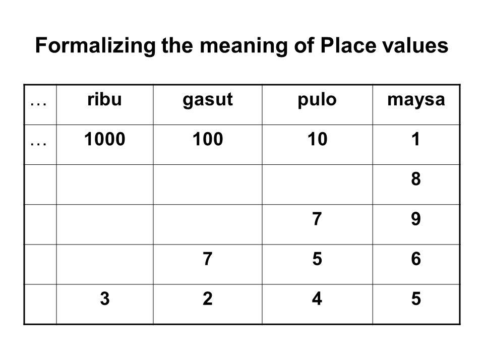 Formalizing the meaning of Place values …ribugasutpulomaysa …1000100101 8 79 756 3245