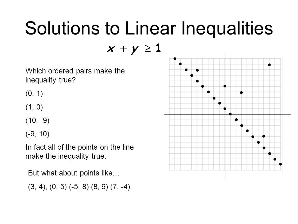 Solutions to Linear Inequalities Which ordered pairs make the inequality true.