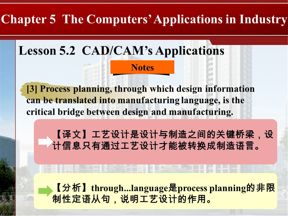 Chapter 5 The Computers Applications in Industry Lesson 5.2 CAD/CAMs Applications through...language process planning Notes [3] Process planning, thro
