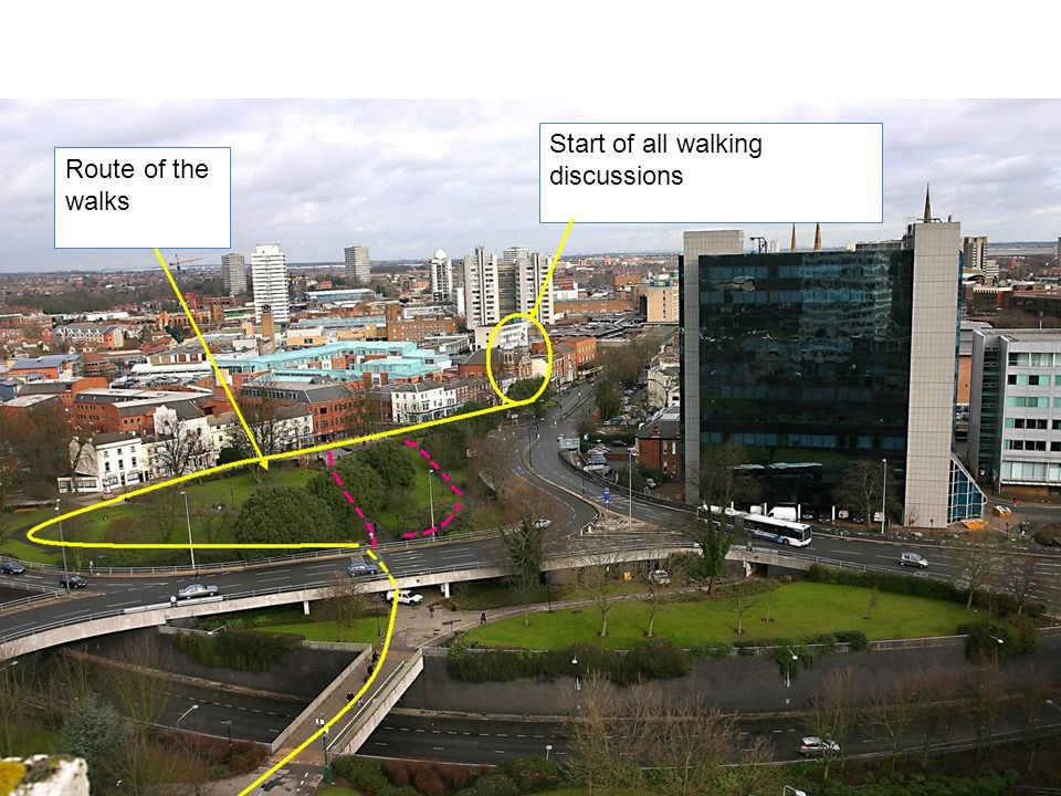 Start of all walking discussions Route of the walks