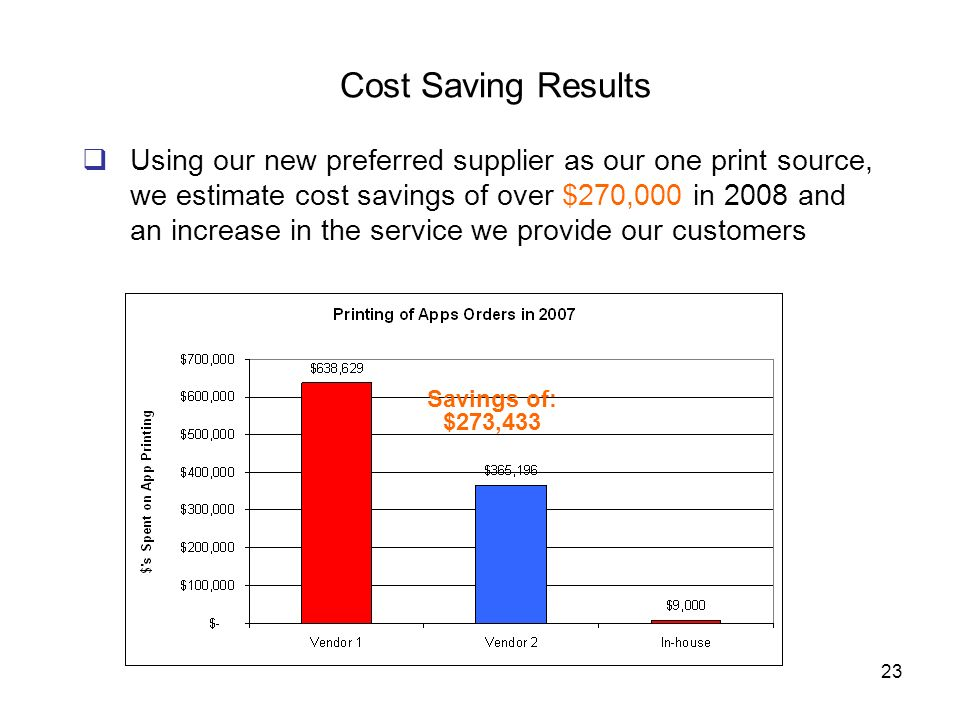 23 Using our new preferred supplier as our one print source, we estimate cost savings of over $270,000 in 2008 and an increase in the service we provi