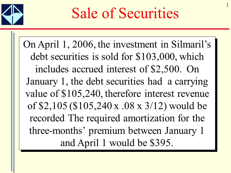 1 Sale of Securities On April 1, 2006, the investment in Silmarils debt securities is sold for $103,000, which includes accrued interest of $2,500. On
