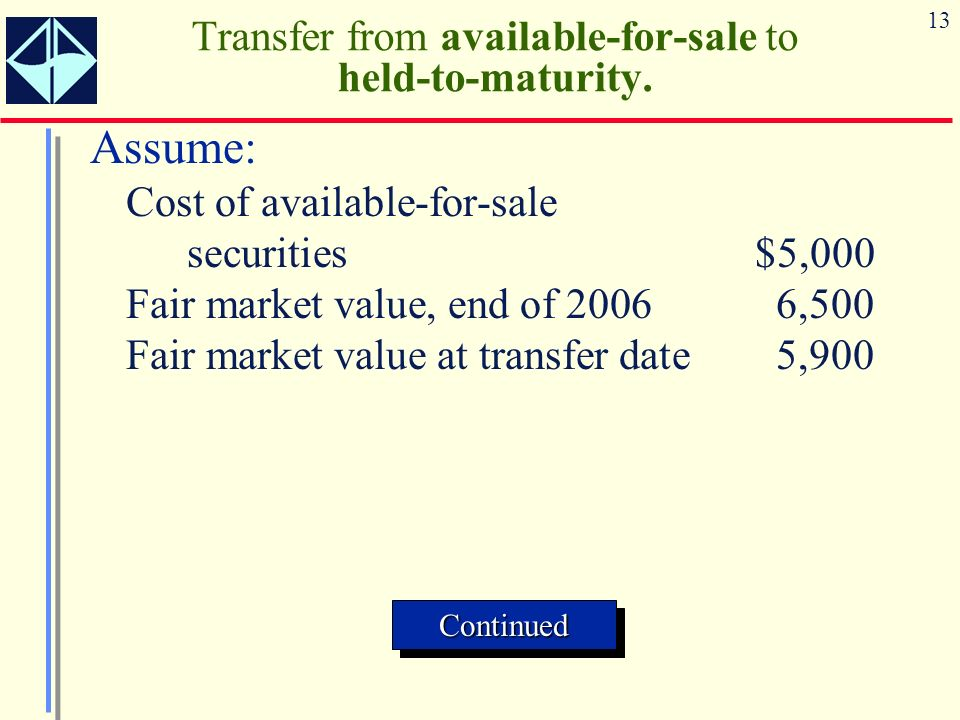 13 Assume: Cost of available-for-sale securities$5,000 Fair market value, end of 20066,500 Fair market value at transfer date5,900 Transfer from available-for-sale to held-to-maturity.ContinuedContinued
