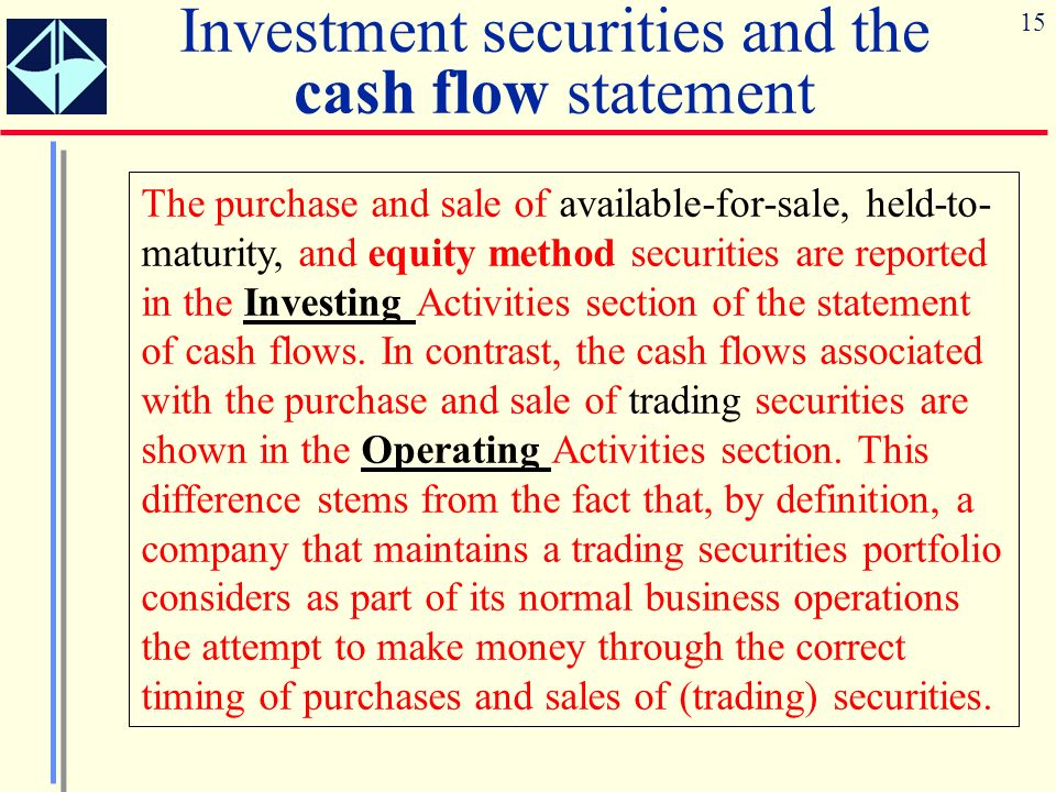15 Investment securities and the cash flow statement The purchase and sale of available-for-sale, held-to- maturity, and equity method securities are