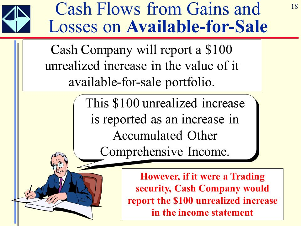 18 Cash Flows from Gains and Losses on Available-for-Sale Cash Company will report a $100 unrealized increase in the value of it available-for-sale portfolio.