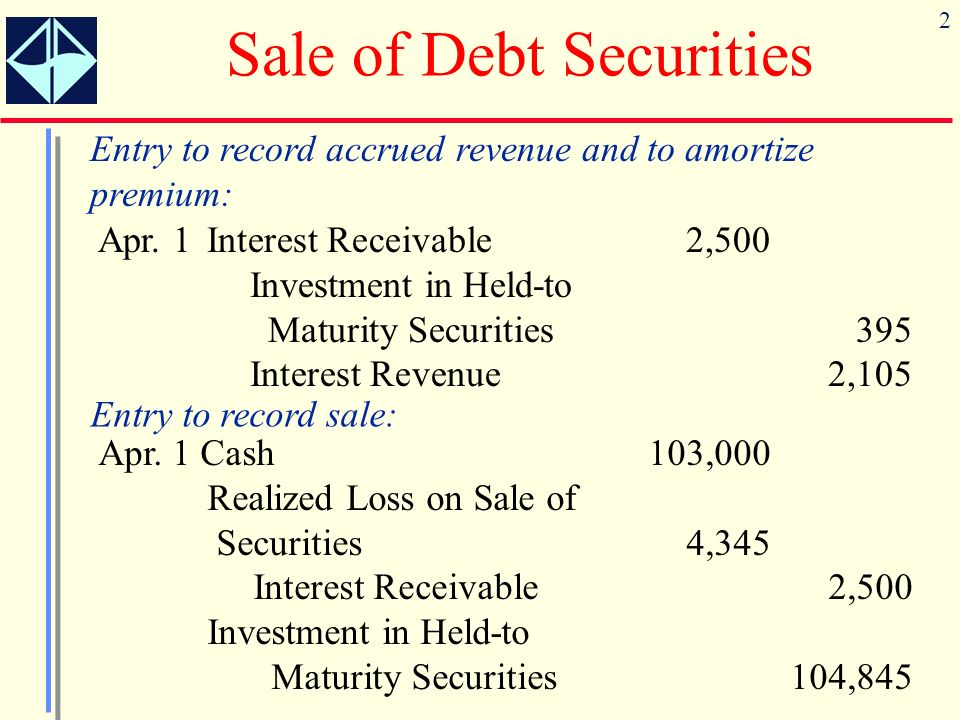 2 Sale of Debt Securities Entry to record accrued revenue and to amortize premium: Apr. 1Interest Receivable2,500 Investment in Held-to Maturity Secur