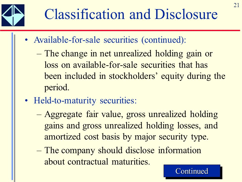 21 Available-for-sale securities (continued): –The change in net unrealized holding gain or loss on available-for-sale securities that has been includ
