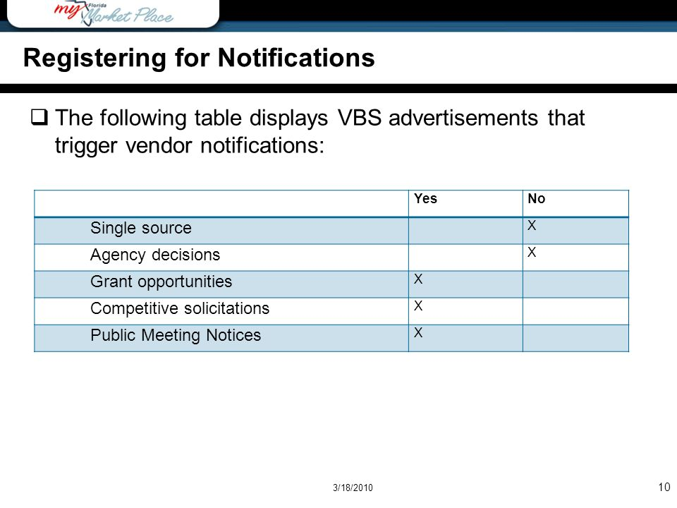 10 Registering for Notifications The following table displays VBS advertisements that trigger vendor notifications: YesNo Single source X Agency decis