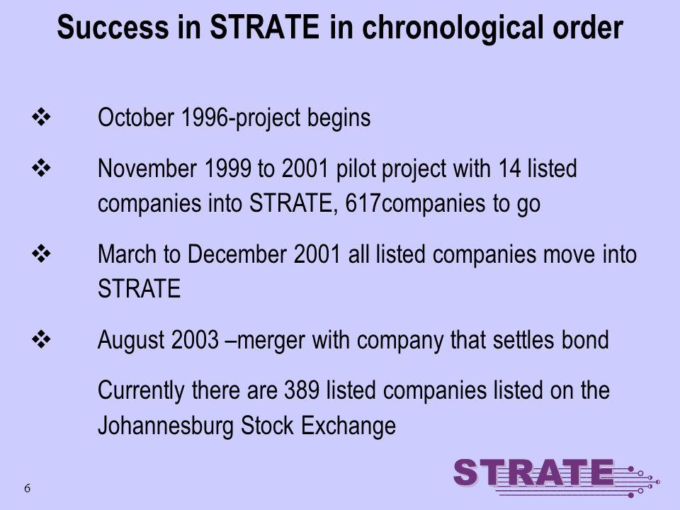 7 Shareholders of STRATE Ltd Johannesburg Stock Exchange 41%59% ABSA Bank Nedcor Bank Standard Bank First Rand Bank Citibank 41%59% STRATE Ltd