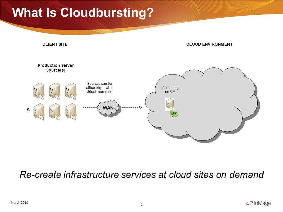 Defining The Cloud March 2010 2 Provides easy access to IT services on demand Makes all IT infrastructure management issues transparent Massively scalable and dynamically elastic Utility driven (pay as you go) Accessible via Internet (public) or VPN (private) Enables multi-tenancy