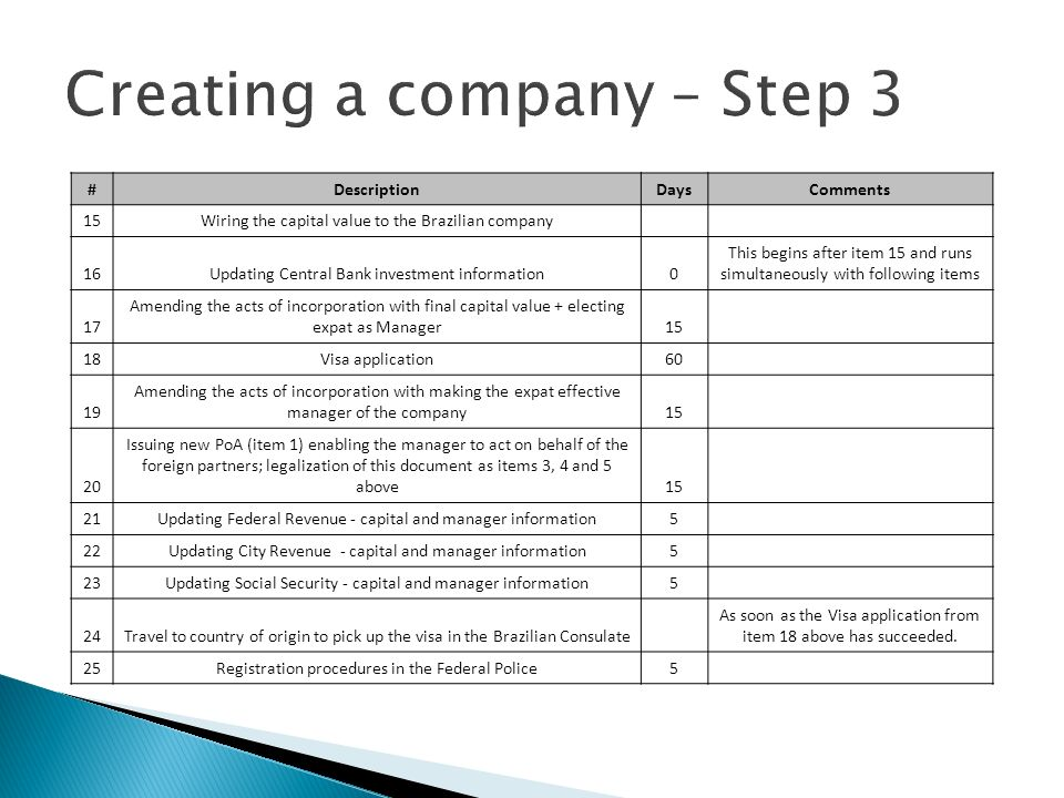 Creating a company – Step 3 #DescriptionDaysComments 15Wiring the capital value to the Brazilian company 16Updating Central Bank investment informatio