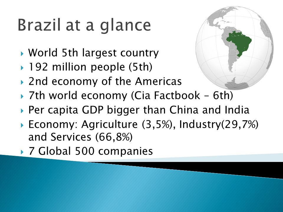 Brazil at a glance World 5th largest country 192 million people (5th) 2nd economy of the Americas 7th world economy (Cia Factbook – 6th) Per capita GD