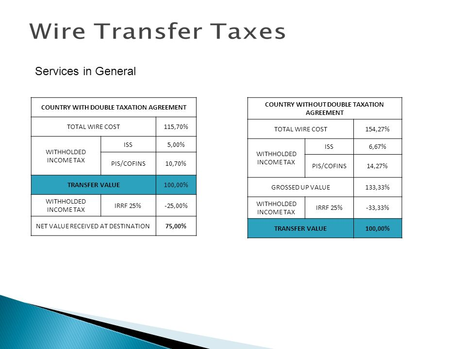 Services in General COUNTRY WITHOUT DOUBLE TAXATION AGREEMENT TOTAL WIRE COST154,27% WITHHOLDED INCOME TAX ISS6,67% PIS/COFINS14,27% GROSSED UP VALUE1