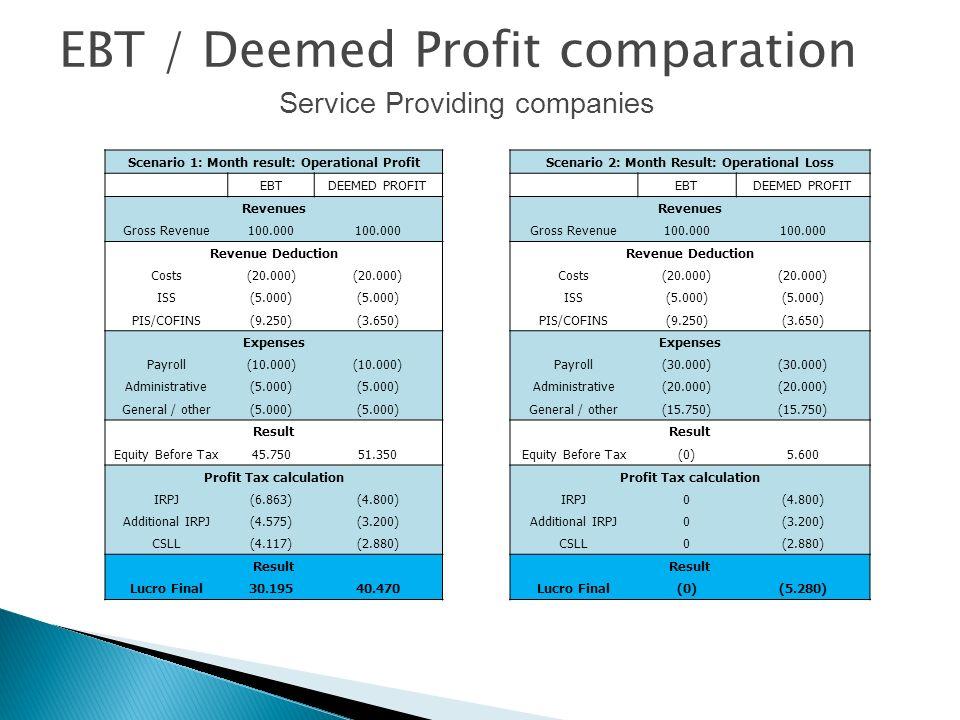 Scenario 1: Month result: Operational Profit EBTDEEMED PROFIT Revenues Gross Revenue100.000 Revenue Deduction Costs(20.000) ISS(5.000) PIS/COFINS(9.25