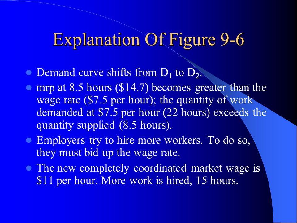 Explanation Of Figure 9-6 Demand curve shifts from D 1 to D 2. mrp at 8.5 hours ($14.7) becomes greater than the wage rate ($7.5 per hour); the quanti