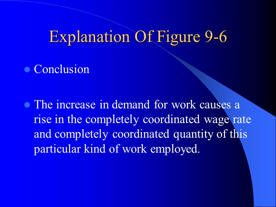 Explanation Of Figure 9-6 Conclusion The increase in demand for work causes a rise in the completely coordinated wage rate and completely coordinated