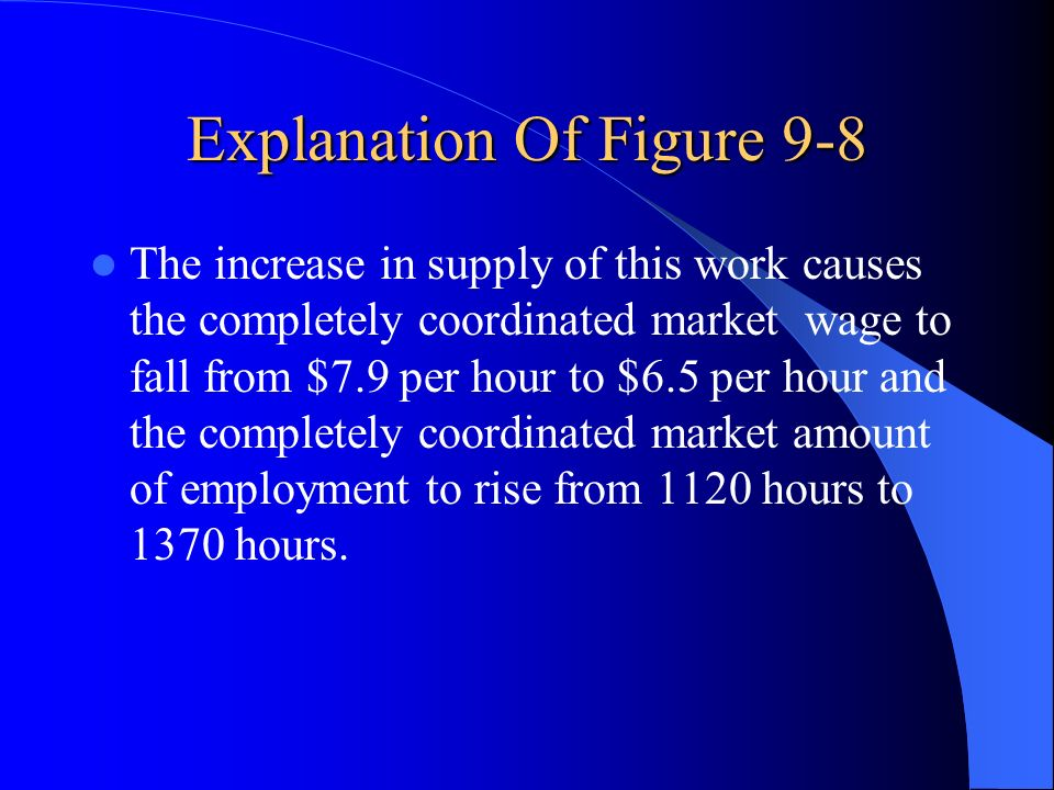 Explanation Of Figure 9-8 The increase in supply of this work causes the completely coordinated market wage to fall from $7.9 per hour to $6.5 per hou
