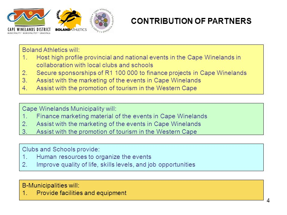 4 CONTRIBUTION OF PARTNERS B-Municipalities will: 1.Provide facilities and equipment Cape Winelands Municipality will: 1.Finance marketing material of the events in Cape Winelands 2.Assist with the marketing of the events in Cape Winelands 3.Assist with the promotion of tourism in the Western Cape Boland Athletics will: 1.Host high profile provincial and national events in the Cape Winelands in collaboration with local clubs and schools 2.Secure sponsorships of R1 100 000 to finance projects in Cape Winelands 3.Assist with the marketing of the events in Cape Winelands 4.Assist with the promotion of tourism in the Western Cape Clubs and Schools provide: 1.Human resources to organize the events 2.Improve quality of life, skills levels, and job opportunities