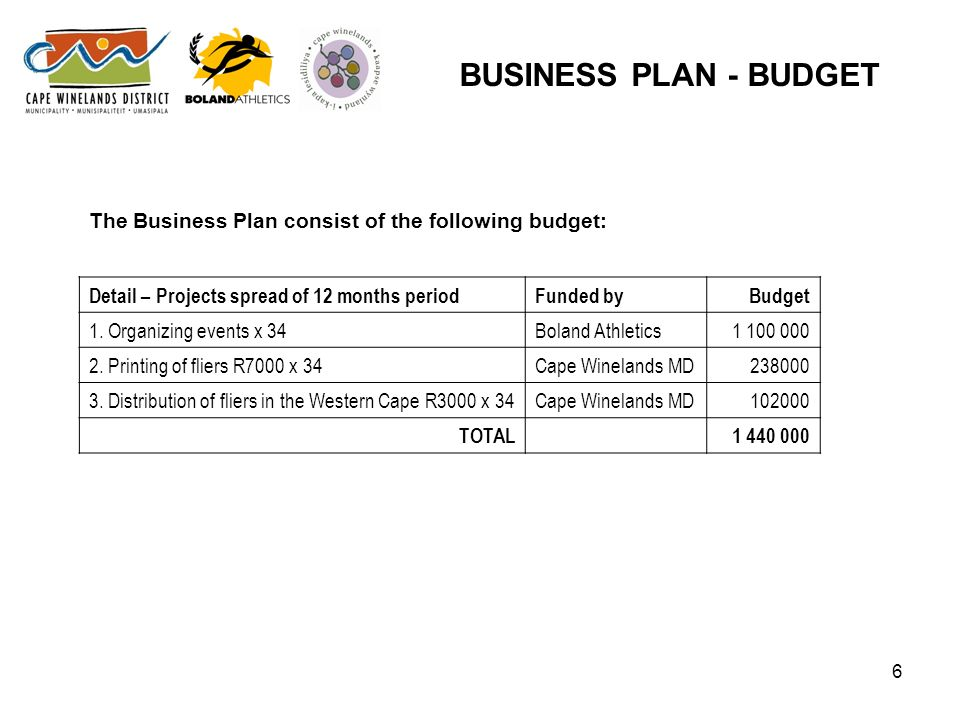 6 The Business Plan consist of the following budget: Detail – Projects spread of 12 months periodFunded byBudget 1. Organizing events x 34Boland Athle