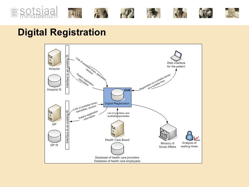 Digital Registration