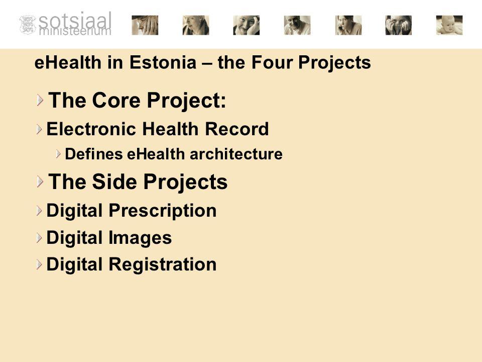 Timeframe Project2005200620072008 Electronic Health Record Digital Registration Digital Prescription Digital Images