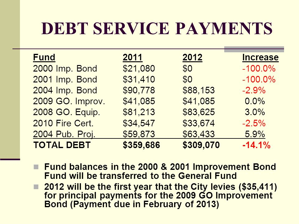 DEBT SERVICE PAYMENTS Fund20112012Increase 2000 Imp.