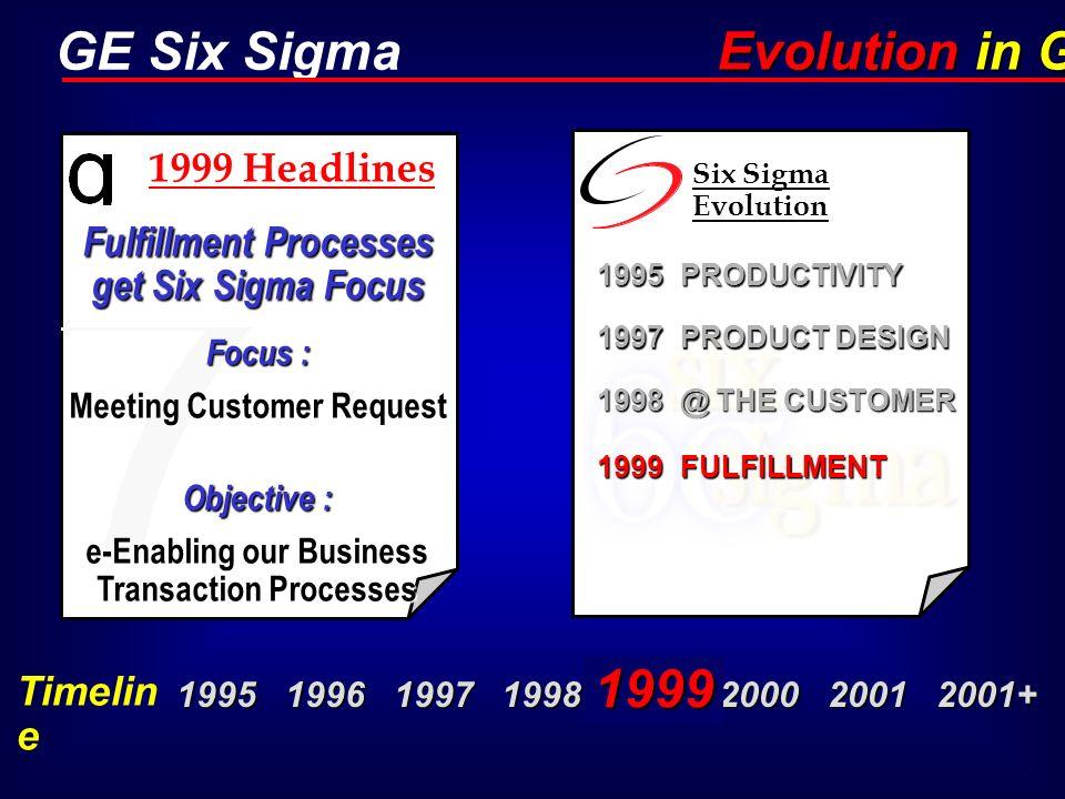 GE Six Sigma Fulfillment Processes get Six Sigma Focus Focus : Meeting Customer Request Focus : Meeting Customer Request Objective : e-Enabling our Bu