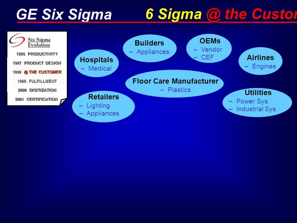 GE Six Sigma Floor Care Manufacturer –Plastics Airlines –Engines Builders –Appliances Hospitals –Medical Retailers –Lighting –Appliances OEMs –Vendor