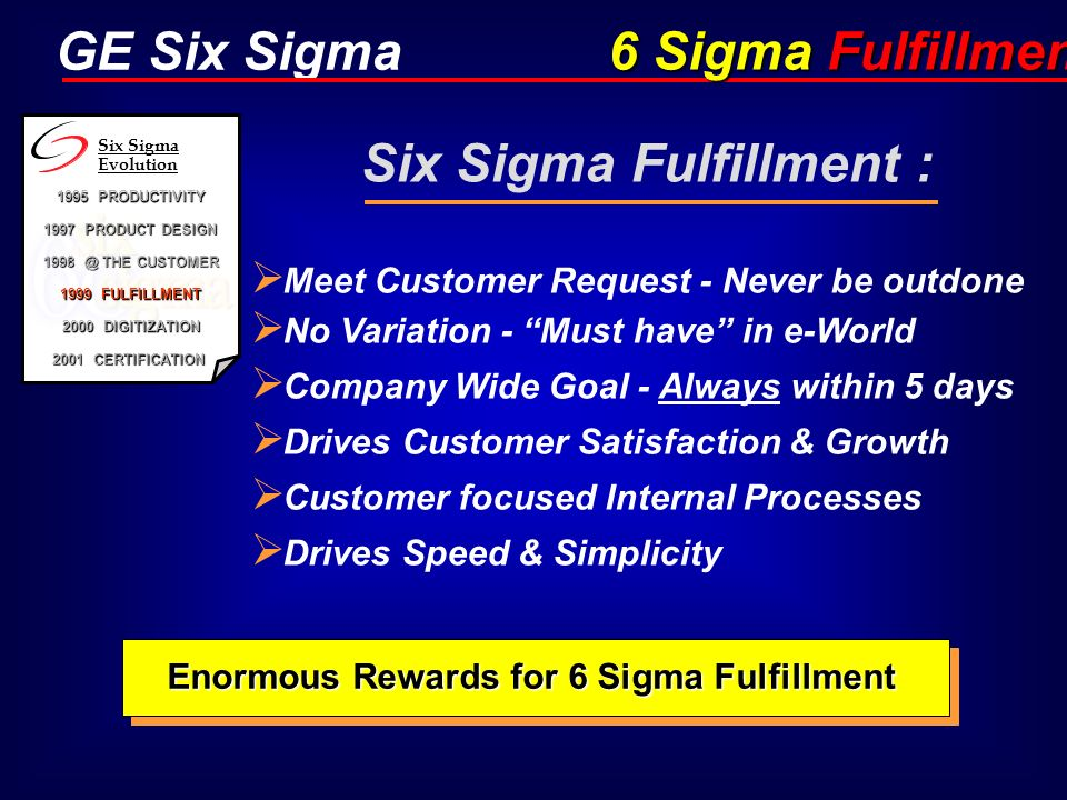 GE Six Sigma Meet Customer Request - Never be outdone No Variation - Must have in e-World Company Wide Goal - Always within 5 days Drives Customer Sat