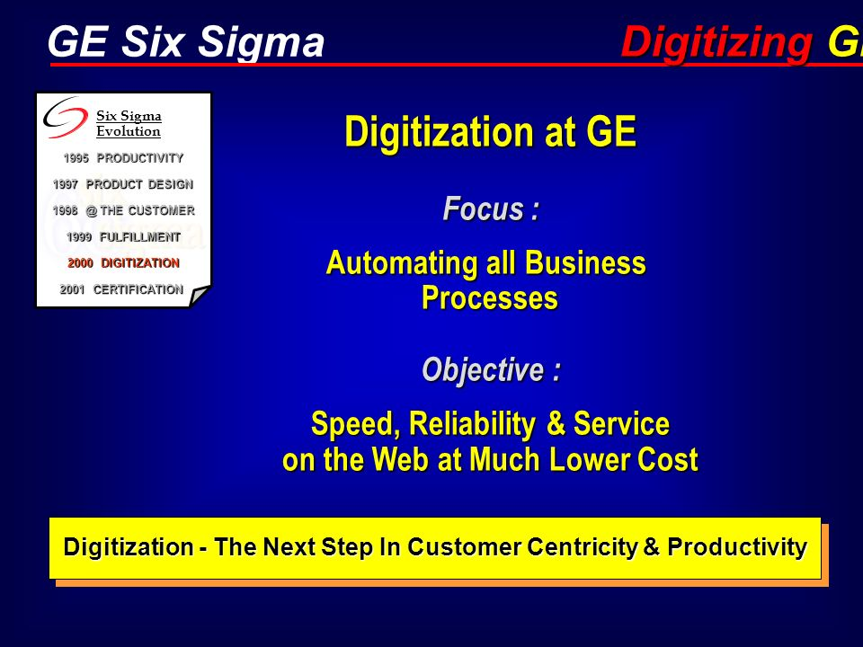 GE Six Sigma Digitizing GE Digitization at GE Focus : Automating all Business Processes Objective : Speed, Reliability & Service on the Web at Much Lo