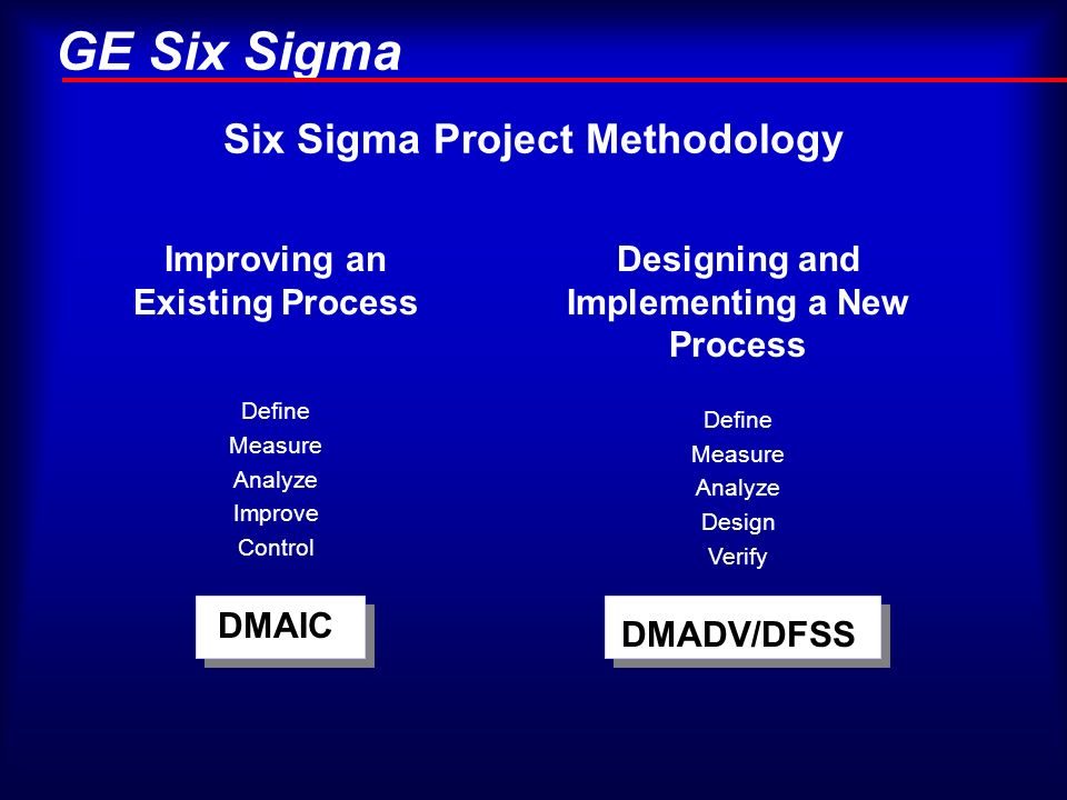 GE Six Sigma Improving an Existing Process Define Measure Analyze Improve Control DMAIC Six Sigma Project Methodology Designing and Implementing a New