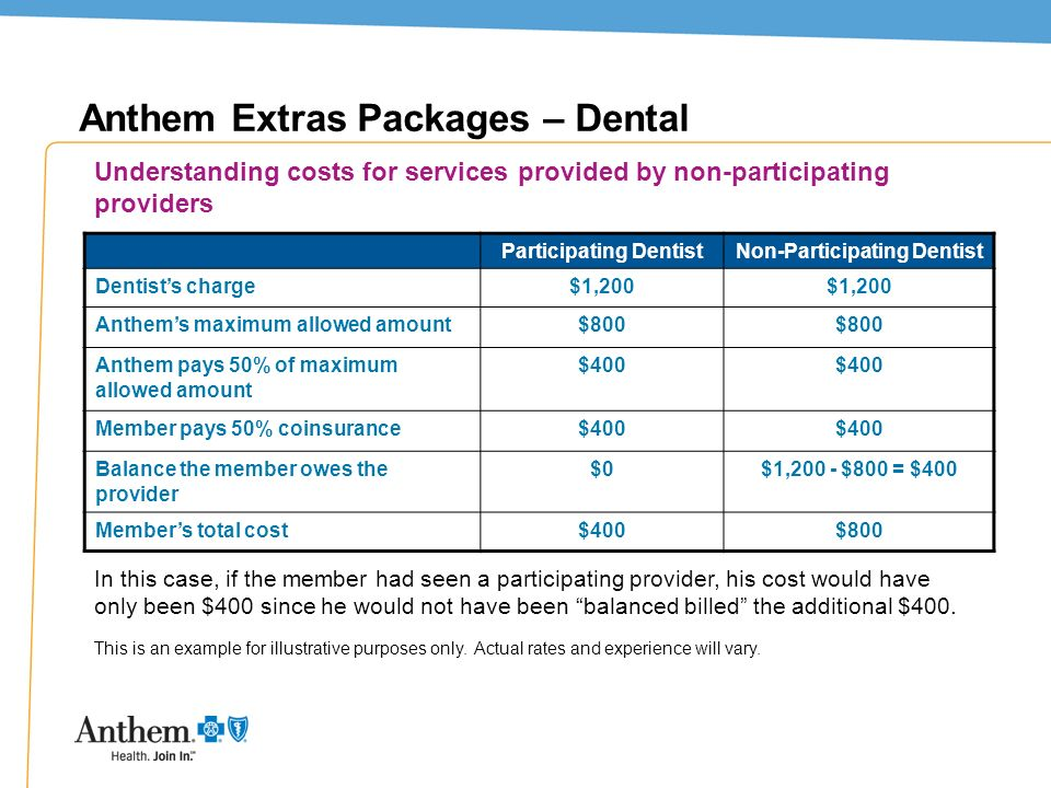 14 Anthem Extras Packages – Dental Understanding costs for services provided by non-participating providers In this case, if the member had seen a par