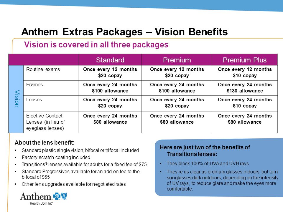 17 Anthem Extras Packages – Vision Benefits Vision is covered in all three packages StandardPremiumPremium Plus Vision Routine examsOnce every 12 mont