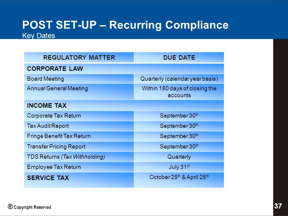POST SET-UP – Recurring Compliance Key Dates REGULATORY MATTERDUE DATE CORPORATE LAW Board MeetingQuarterly (calendar year basis) Annual General MeetingWithin 180 days of closing the accounts INCOME TAX Corporate Tax ReturnSeptember 30 th Tax Audit ReportSeptember 30 th Fringe Benefit Tax ReturnSeptember 30 th Transfer Pricing ReportSeptember 30 th TDS Returns (Tax Withholding)Quarterly Employee Tax ReturnJuly 31 st SERVICE TAX October 25 th & April 25 th 37 ® Copyright Reserved