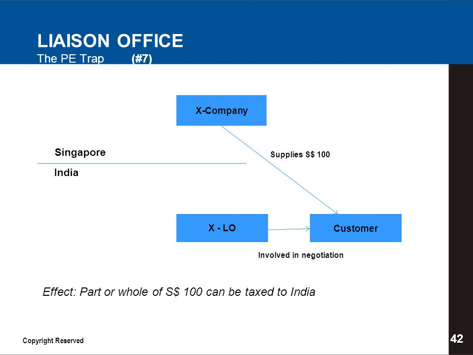 Involved in negotiation X-Company X - LO Singapore India Supplies S$ 100 Customer Effect: Part or whole of S$ 100 can be taxed to India 42 Copyright Reserved LIAISON OFFICE The PE Trap (#7)