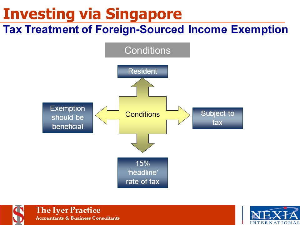 The Iyer Practice Accountants & Business Consultants 15% headline rate of tax Exemption should be beneficial Subject to tax Resident Conditions Investing via Singapore Tax Treatment of Foreign-Sourced Income Exemption Conditions