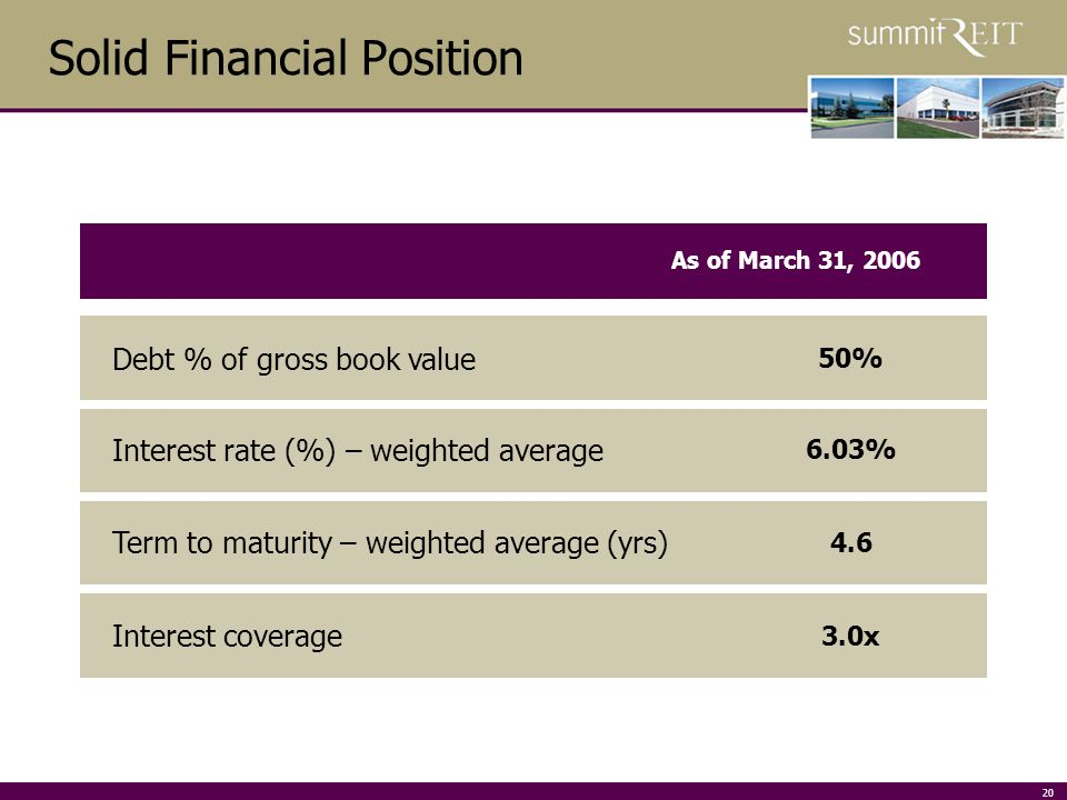 20 Debt % of gross book value Interest rate (%) – weighted average Term to maturity – weighted average (yrs) Interest coverage Solid Financial Position As of March 31, 2006 3.0x 4.6 6.03% 50%