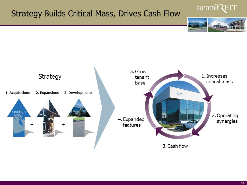 32 Strategy Builds Critical Mass, Drives Cash Flow 1.Increases critical mass 2.Operating synergies 3.Cash flow 4.Expanded features 5.Grow tenant base Strategy 1.