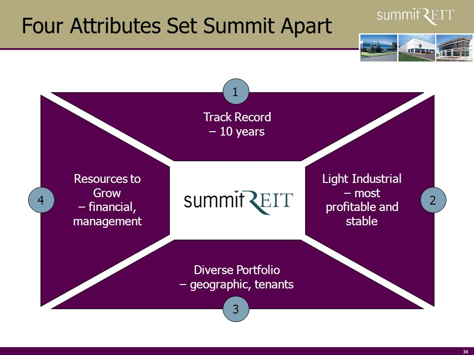 34 Four Attributes Set Summit Apart 1 Track Record – 10 years 2 Light Industrial – most profitable and stable 3 Diverse Portfolio – geographic, tenants 4 Resources to Grow – financial, management