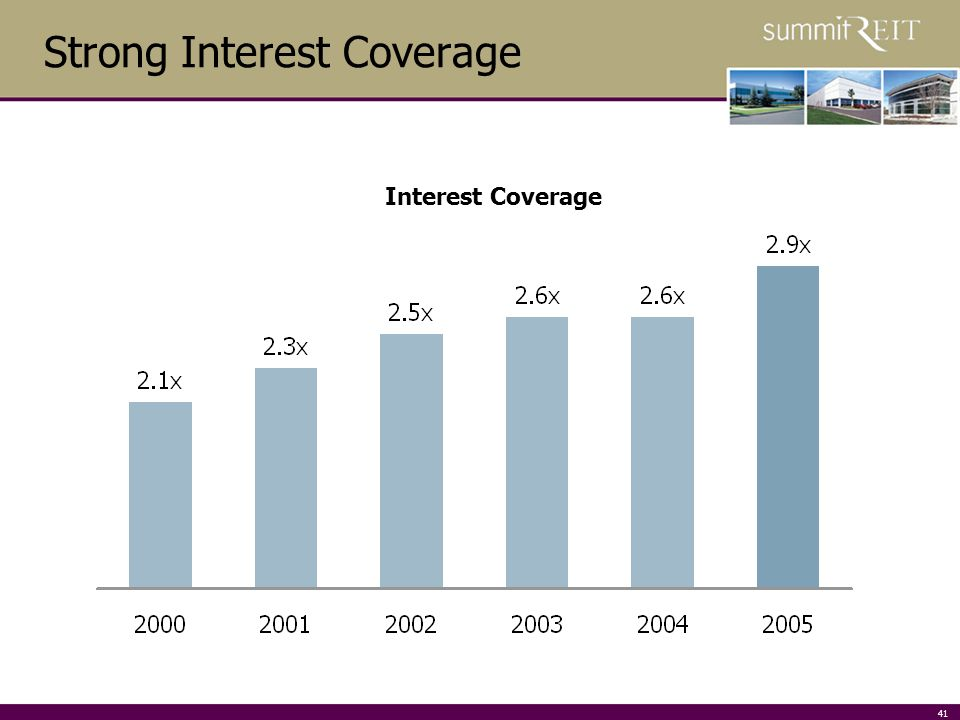 41 Interest Coverage Strong Interest Coverage