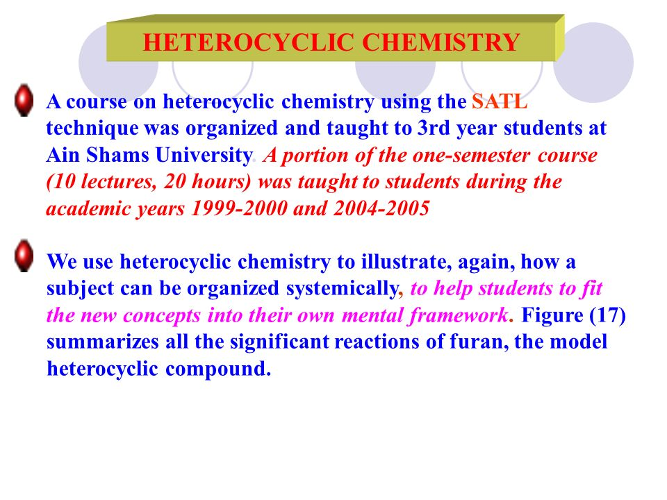 HETEROCYCLIC CHEMISTRY A course on heterocyclic chemistry using the SATL technique was organized and taught to 3rd year students at Ain Shams Universi