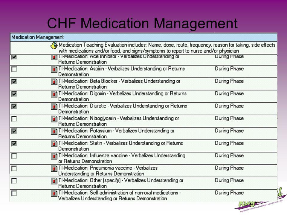 CHF Medication Management