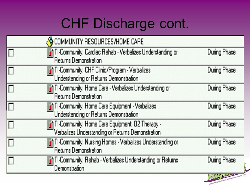 CHF Discharge cont.