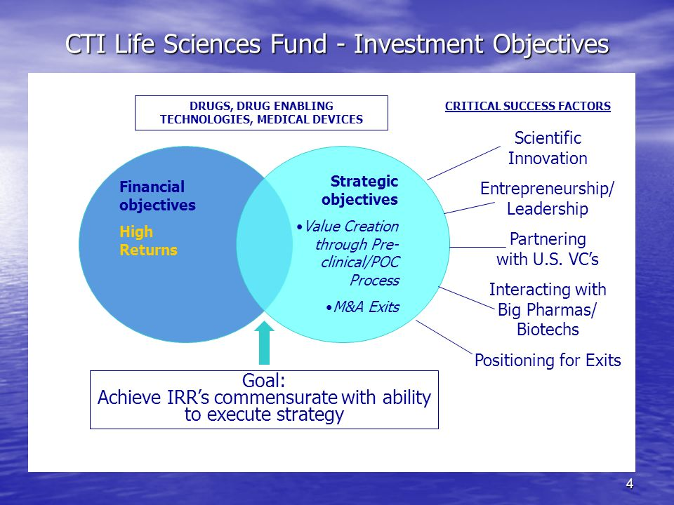 4 CTI Life Sciences Fund - Investment Objectives Financial objectives High Returns Strategic objectives Value Creation through Pre- clinical/POC Proce